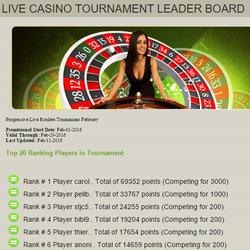 Classement du tournoi de roulette en ligne de Fairway Casino