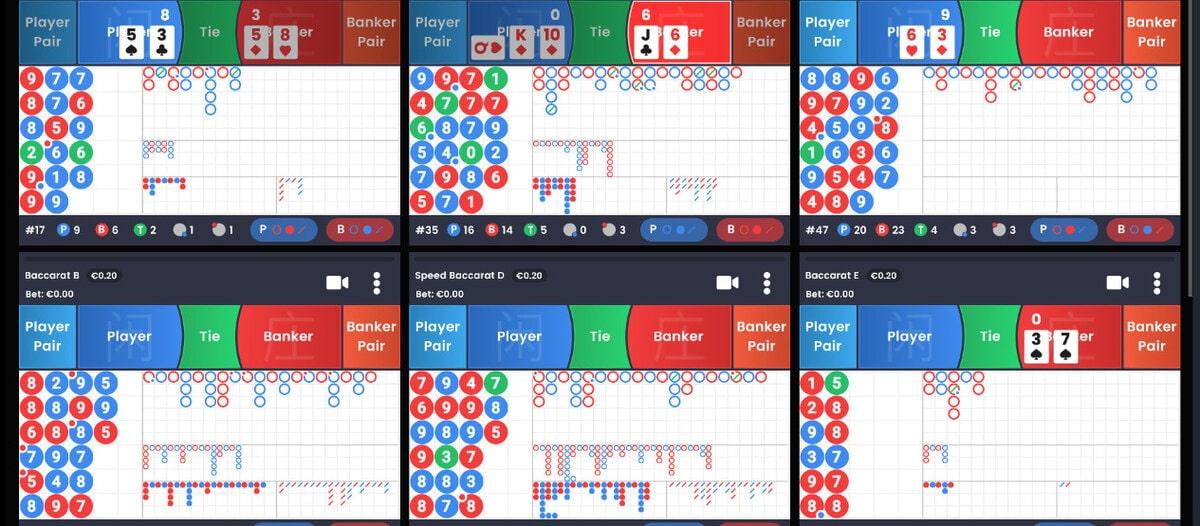 Le jeu en live Baccarat Multiplay est dote de 10 tables de baccarat en ligne